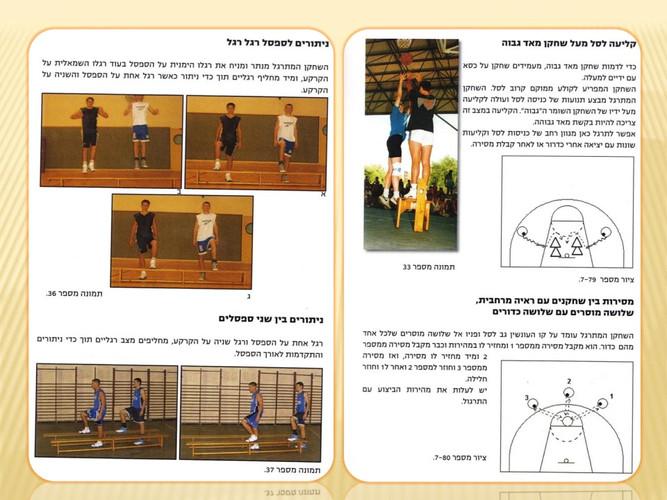 ספר כדורסל- באזור הצבע (7.jpg