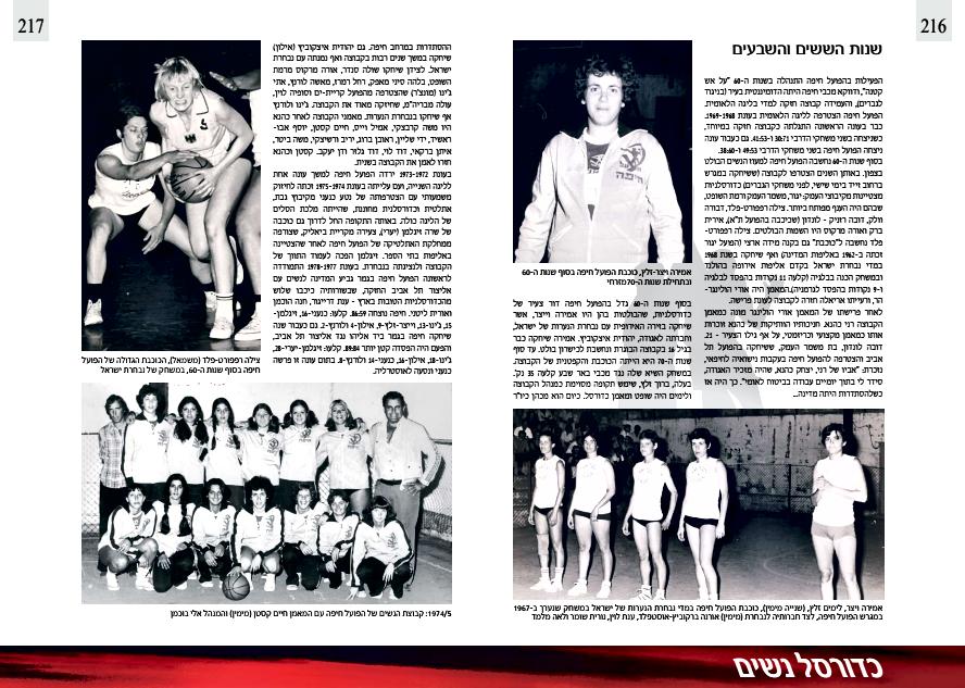 ארכיון הפועל חיפה כדורסל נשים (8).png