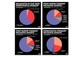 Vote Save America Delegate Update Graphics