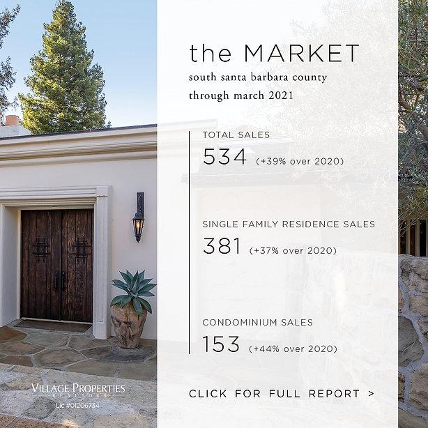 Village - Market Report Tiles.jpg
