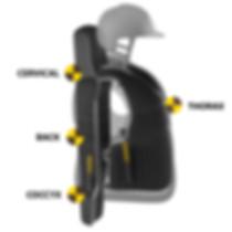 MABv2 completo 3D attiv
