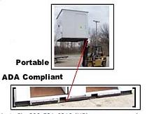 portable, ADA compliant, steel base, forklift, easy, setup
