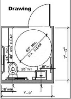 Ground level ADA Lavatory