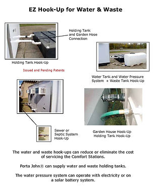 Water Source Garden Hose, Waste Tank, Sewer, Mains
