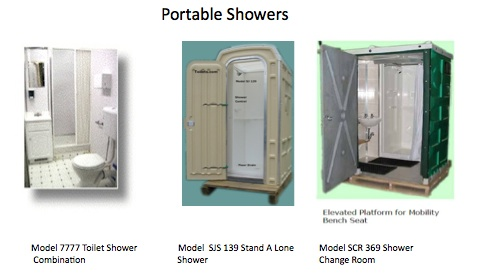 Showers - Mobile or Ground Level