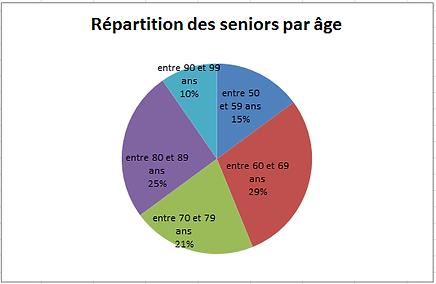 repart senior.png