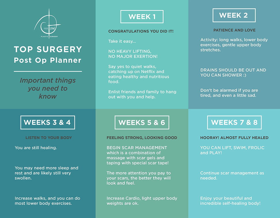 Top-Surgery-Recovery-Flyer-Final-Adjuste