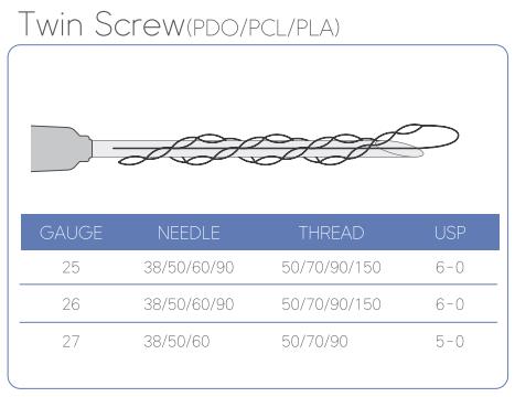 Secret Line TWIN SCREW Type