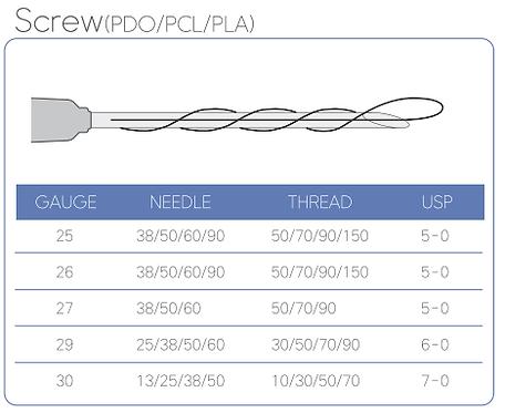 Secret Line SCREW Type