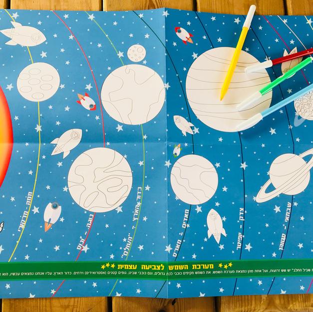 מפת הכוכבים ומערכת השמש