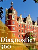 Le Diagnostic 360