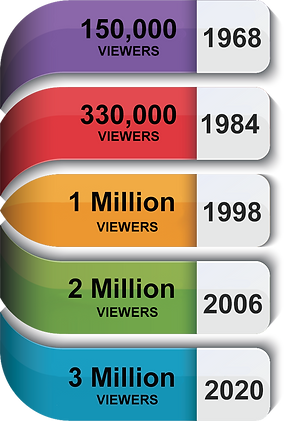 Viewer Tree Audience.png