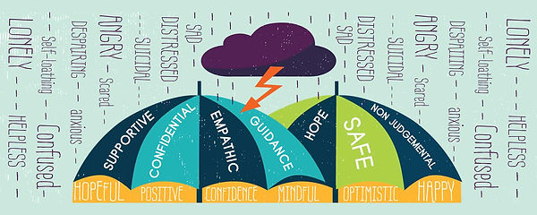 counselling-and-psychotherapy-1.jpg  Shows raining coming down as negative words with a purple thunder cloud and orange lightening. There are two umbrellas with positive words shielding whoever is underneath from the rain.