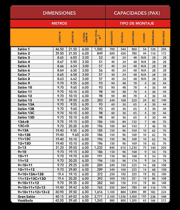 tabla-convenciones.png