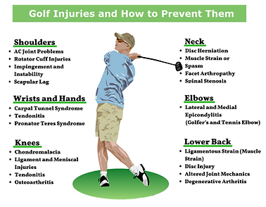 Golf-Injuries.png