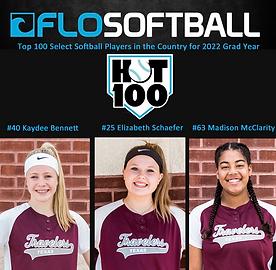 Top Select Softball Players