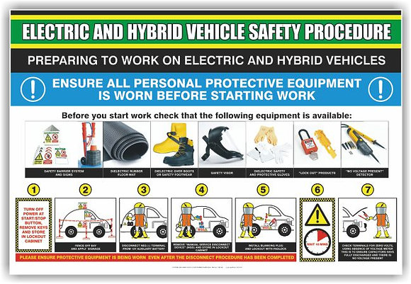 EHV PREPARING TO WORK - SAFETY PROCEDURE POSTER