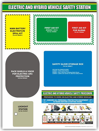 PROSTORE EHV FIRST AID AND PPE SHADOW PANEL STORAGE BOARD