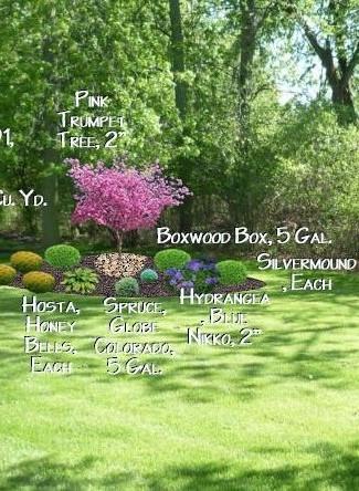 Backyard Berm