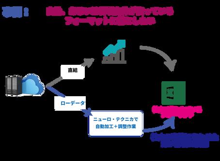 どんなに情報システムが発展しても、いつもの方法にしたいと思う。【これも働き方改革 データコンバート】