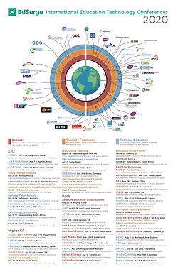 【懶人包】2020國際教育科技活動
