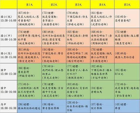【停課不停學】臺北酷課雲普受青睞!近日使用量暴衝,教育局將持續優化系統