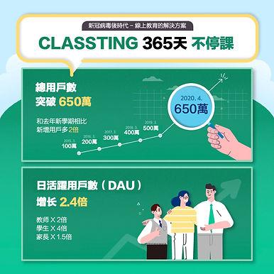 【學習無距離】Classting宣布,新用戶數量比去年同期增長了一倍以上