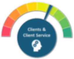 Clients and Client Service