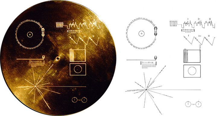 The cover of the Voyager Golden Record with illustrations explained