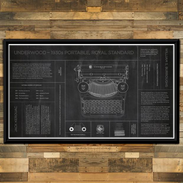 "Underwood: Jack Kerouac and William S Burroughs, 1930s Portable Royal Standard Typewriter ""Slate"" Print"