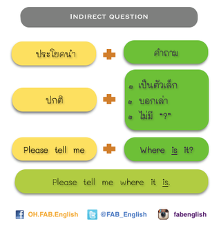 Indirection Question (ตอนที่ 1)