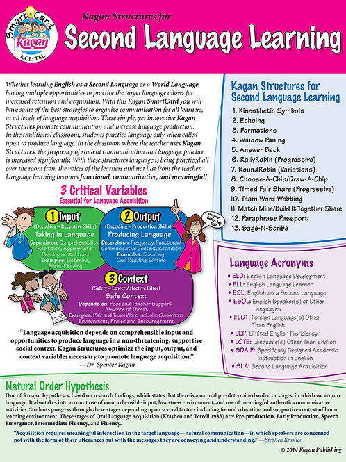 Second Language Learning SmartCard