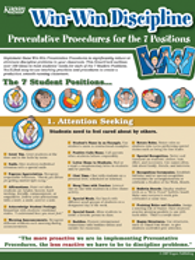 Preventative Procedures for the 7 Positions SmartCard