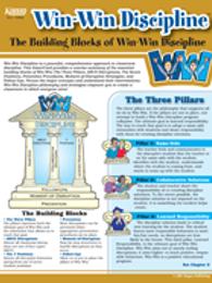 The BuildingBlocks of Win-Win Discipline SmartCard