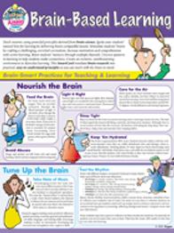 Brain-Based Learning SmartCard