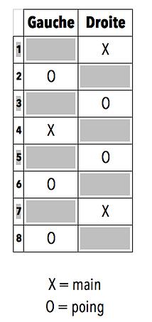 Pattern rythmique.png