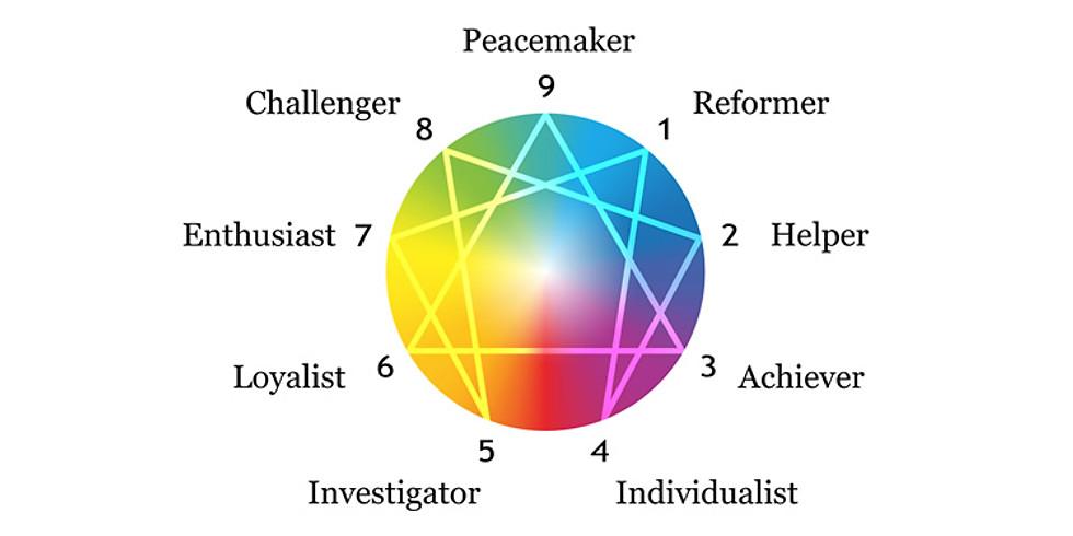Découverte de l'Ennéagramme - Comprendre sa personnalité pour mieux interagir