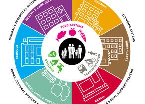 Healthy, Equitable, Prosperous Communities