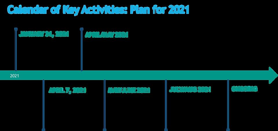 Calendar of Key Activities - Plan for 20