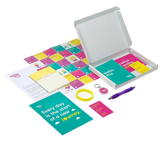 Welljoy Pack – A little box of happiness