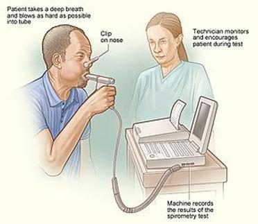Spirometry_NIH.jpg