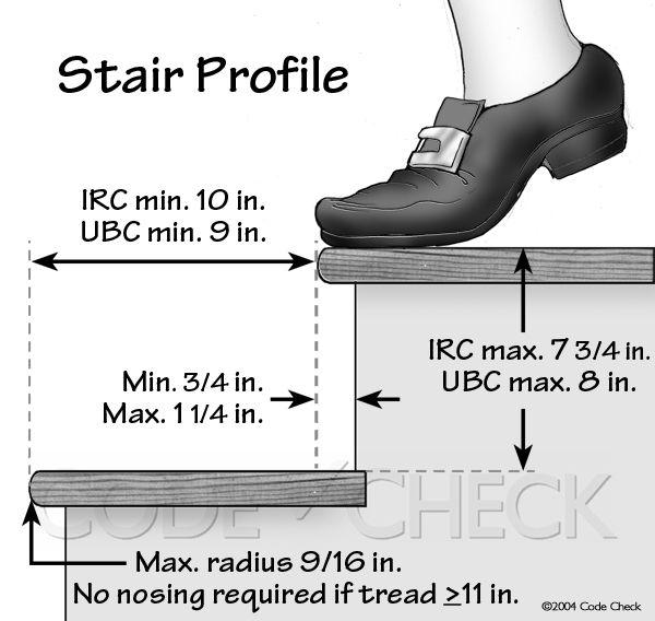 stair codes.jpg