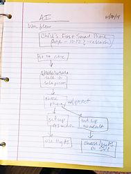 Ally_Process01.jpg