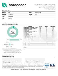 CANNAMAHILA LLC EYE ROLLER 2 - Potency.j