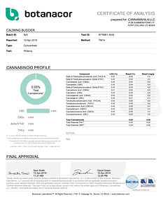 CANNAMAHILA LLC CALMING BUDDER - Potency