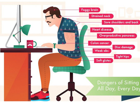 Is Your Desk Killing You?