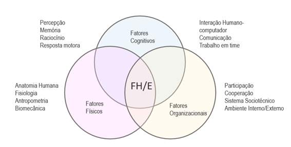fatores-humanos.png