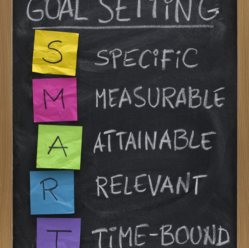 Setting Productive Goals