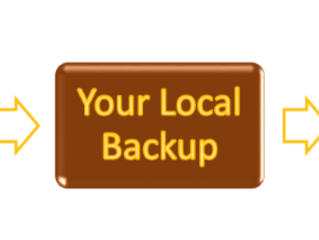 MCN's New Cloud Backup Service
