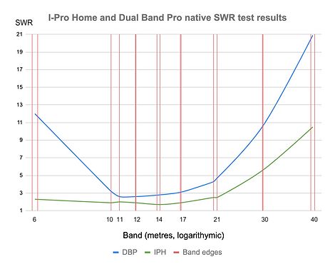 SWR graph.png